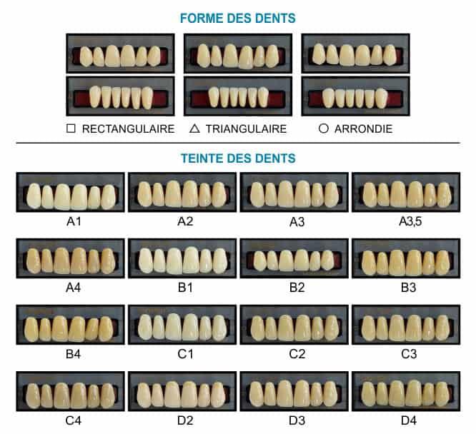 choix de forme et couleur des dentiers